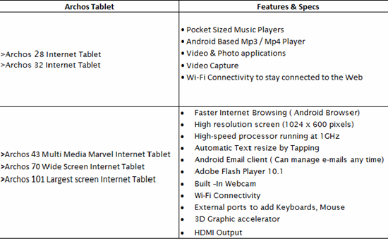 Archos to Launch 5 Android Tablets specs