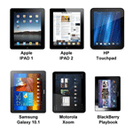 the rest of the tablet field.