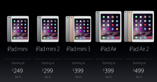 iPad Air 2 & iPad Mini 3 Pricing