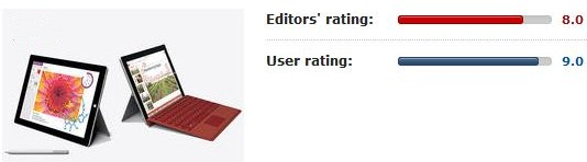 ZDnet surface 3 ratings
