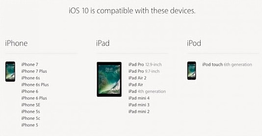 iOS 10 supported devices